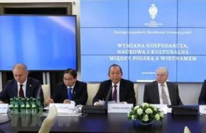 Сотрудничество Вьетнама и Польши в различных сферах